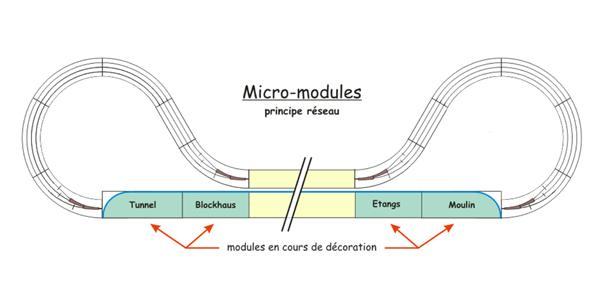 Planmicromodulesweb